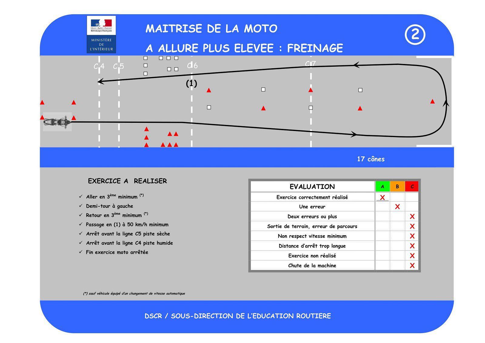parcours-freinage-2-cle08a71d
